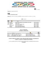 Modificacion Autobuses 17 de Noviembre