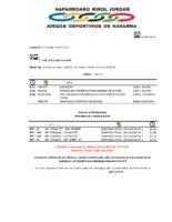Modificacion autobuses 13 de Abril